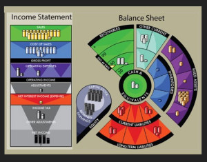 Income-outcome-gameboard
